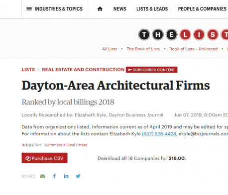 June 7, 2019 - Dayton Business Journal